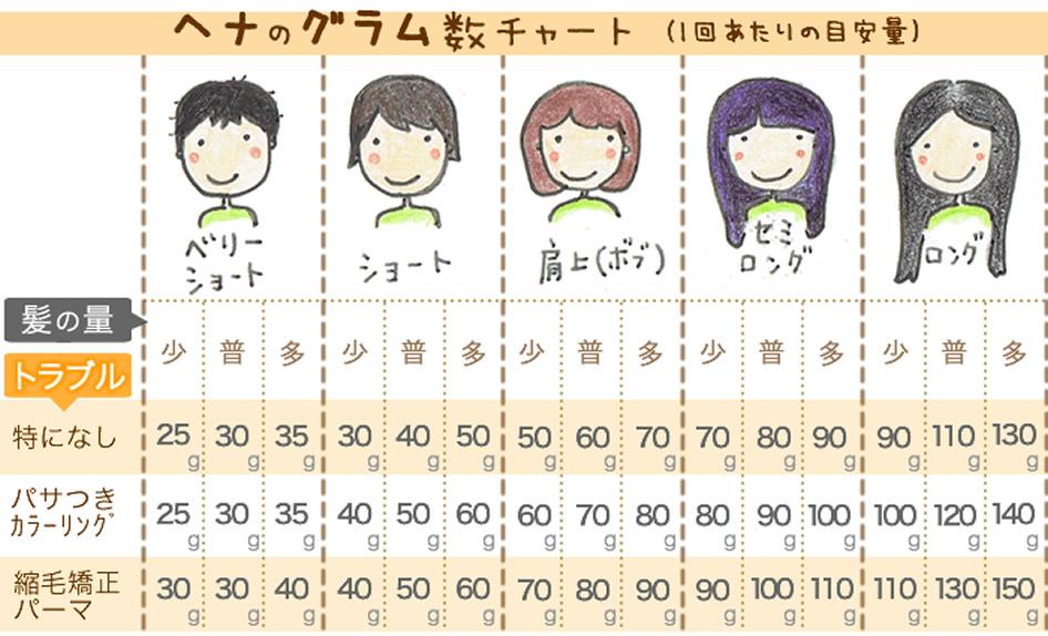 chart2017